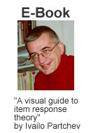 A visual guide to item response theory